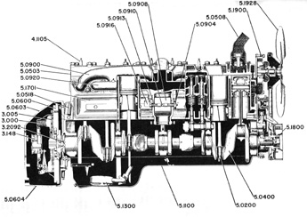 engine rebuilding rh popularrestorations com Car Engine Diagrams Online Car Engine Diagram with Labels