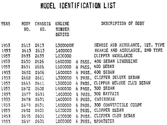 list of parts in a car Carsjpcom